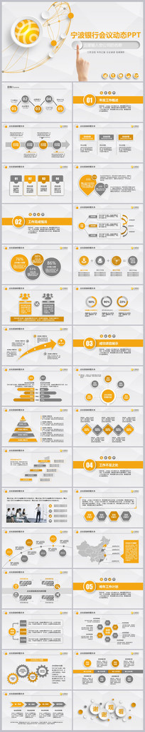 宁波银行总结报告PPT模板