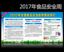 2017年全国食品安全宣传周