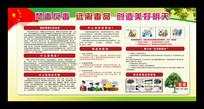 6.26国际禁毒日知识展板