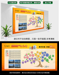 大型立体树形企业文化墙照片墙