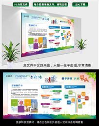 企业文化墙企业展板背景墙模板