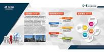 简约微立体企业文化墙企业展板