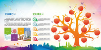 树形企业文化合作客户照片墙