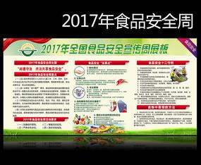 2017年全国食品安全宣传展板