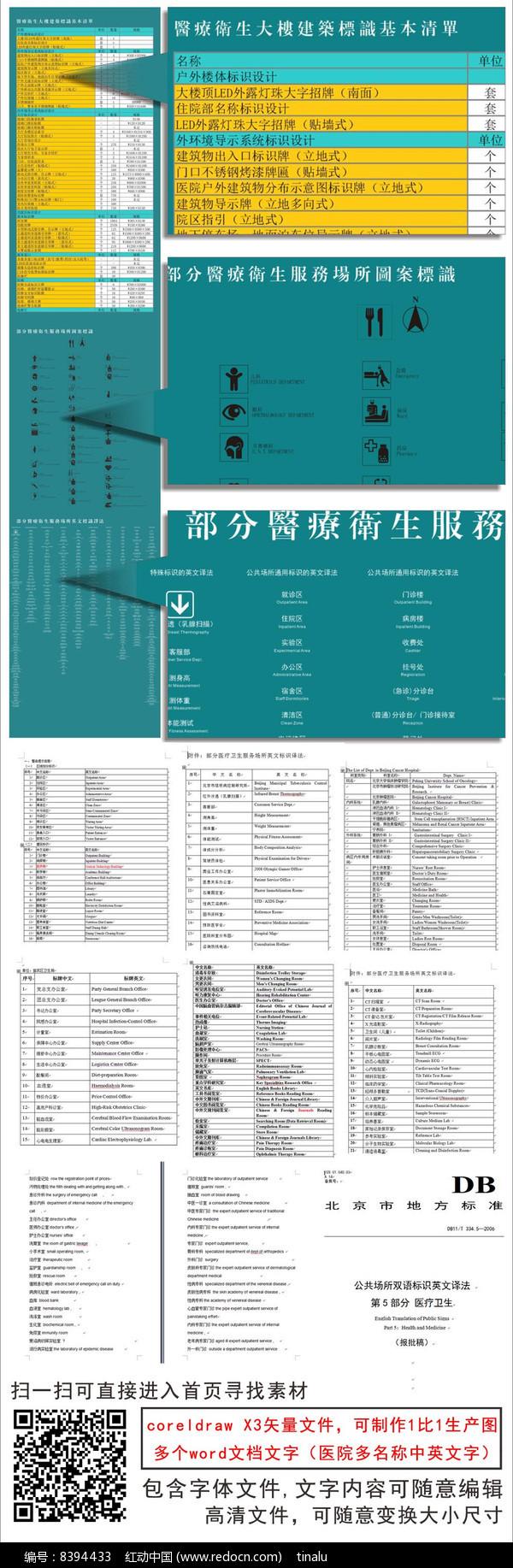 医疗系统中英文标识清单图标图片