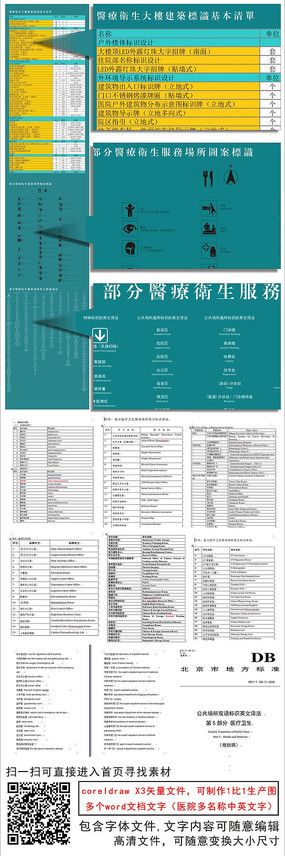 医疗系统中英文标识清单图标