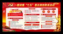 大气七五普法宣传栏展板设计