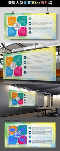 绿色企业发展宣传栏展板