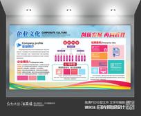 创意大气企业文化背景墙展板