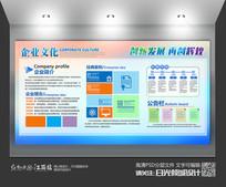 企业文化宣传背景文化墙展板