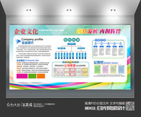创意企业文化背景墙展板