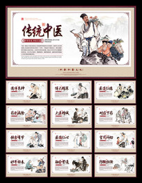 中医文化古典挂图