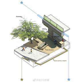 建筑分析意向图