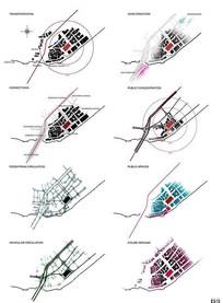 景观分析图