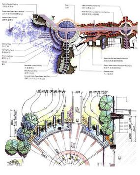 圆形广场水景设计手绘图