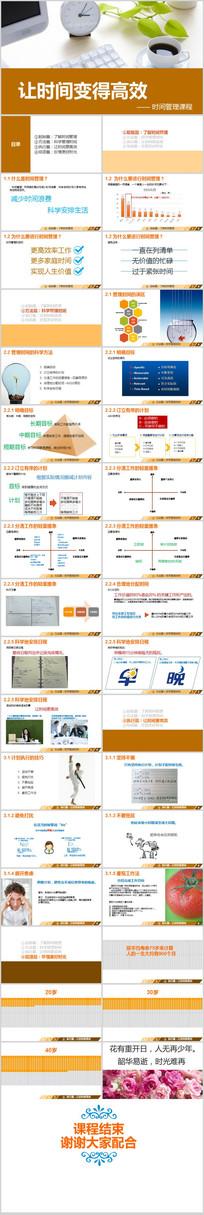 时间管理课程PPT模板