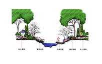 滨水庭院景观断面