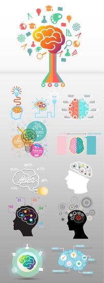 创意大脑学习设计元素