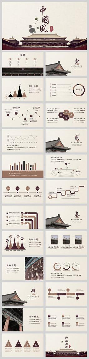 创意中国复古风通用ppt模版