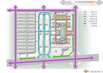 城市广场道路分析图