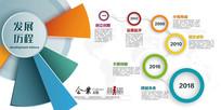 公司发展历程企业文化墙展板