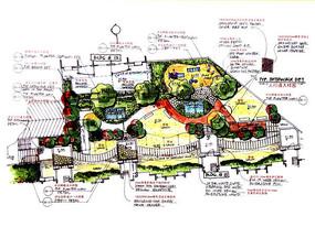 住宅活动绿地景观设计
