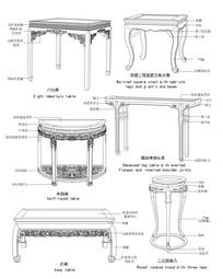 明清家具部件名称CAD图 dwg