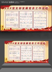 发展党员工作流程图展板设计
