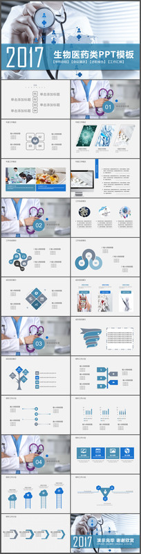 生物医药类行业ppt模板