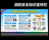 消防安全展板宣传栏