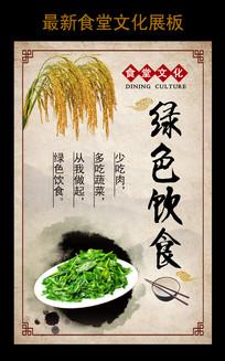 食堂文化展板之绿色饮食