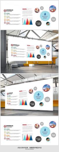 物流公司企业文化墙展板