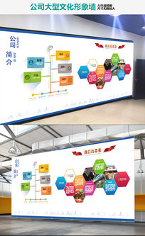 企业大气立体办公室文化墙