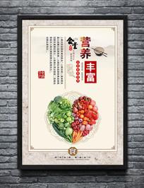 中国风学校食堂文化展板