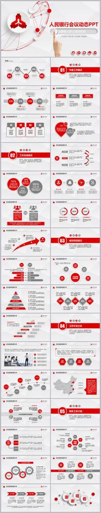 中国人民银行总结报告PPT