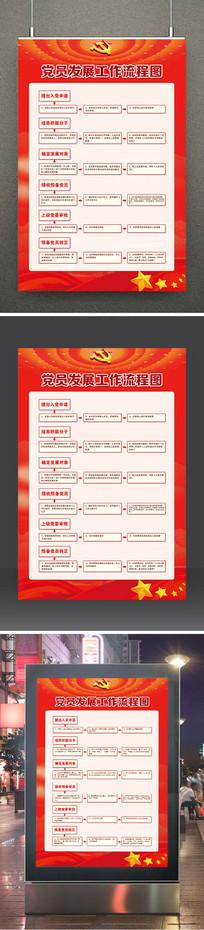 党员发展工作流程图党建展板