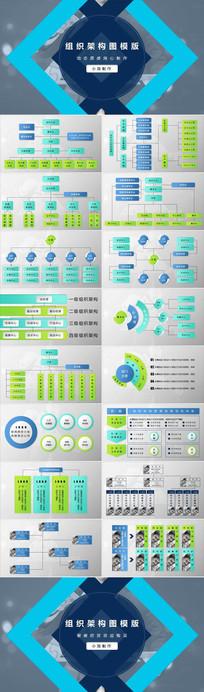 公司企业组织架构图表ppt pptx