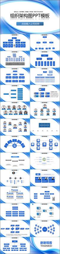 企业组织结构流程图ppt模板