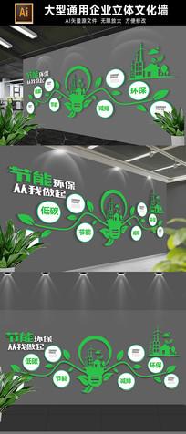 节能环保绿色文化墙展板