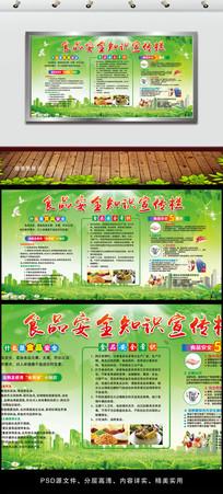 绿色风格食品安全知识板报