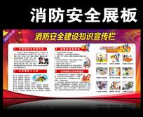 消防安全知识展板宣传栏