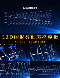 E3D图形数据表格波动图视频 aep