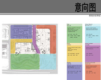 中航紫金广场景观分区图