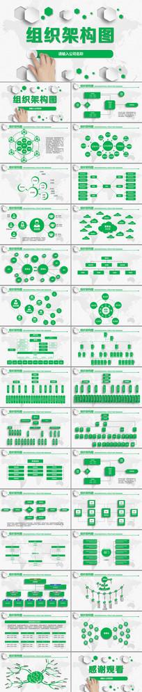 绿色公司组织机构架构图PPT