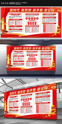 红色喜庆十九大宣传展板