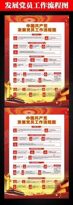 共产党发展党员工作流程图 CDR