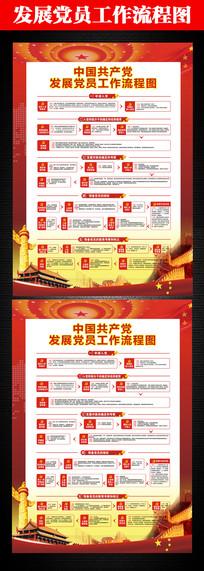 共产党发展党员工作流程图