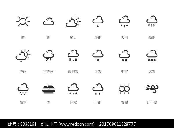 手机各种天气图标