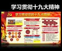 政府图解十九大报告宣传栏设计