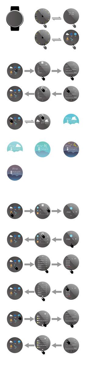 智能表盘UI设计